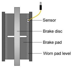 Worn / low brake pads warning light meaning