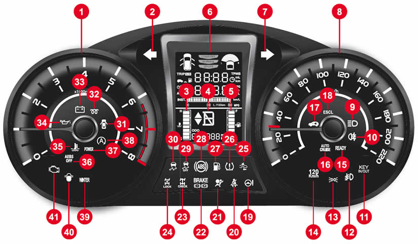 SsangYong Tivoli Dash Warning Lights Guide