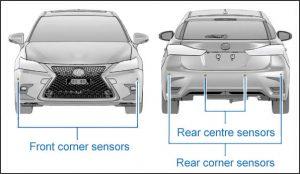 Lexus Park Assist Parking Sensors Not Working - DASH-LIGHTS COM