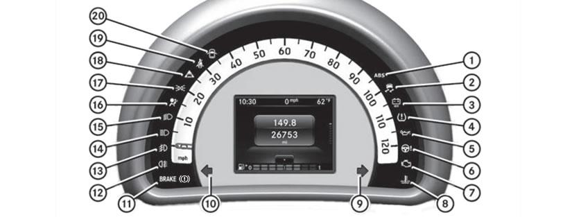 Smart Fortwo Dashboard Warning Lights - DASH-LIGHTS COM