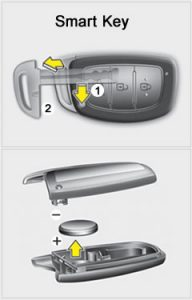 hyundai i30 key battery replacement guide dash lights com. Black Bedroom Furniture Sets. Home Design Ideas