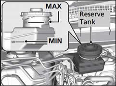 Honda CR-V Brake Fluid Tank