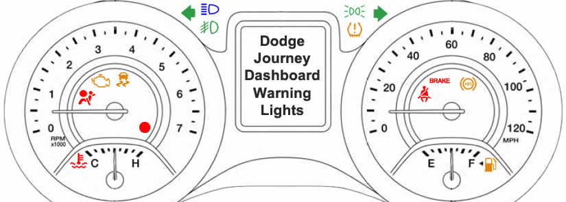 Dodge Journey Dashboard Warning Lights