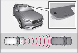 Location of the Volvo XC60 camera and radar unit