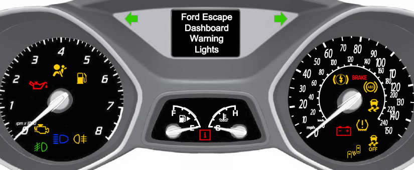 Ford Escape Dashboard Warning Lights