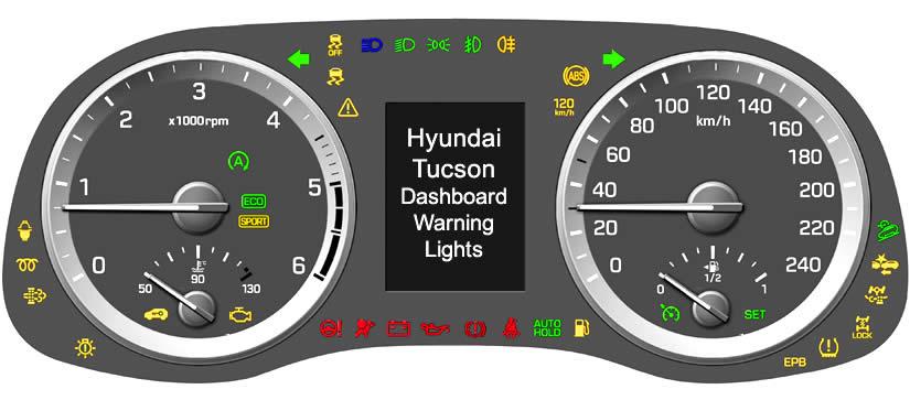 Hyundai Tucson Dashboard Warning Lights