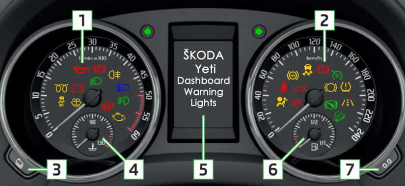 Škoda Yeti Dashboard Warning Lights
