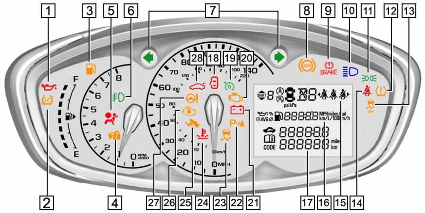 Chevy Sonic Dashboard Warning Lights Guide