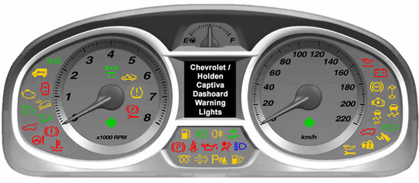 Chevrolet Captiva / Holden Captiva Dash Warning Lights